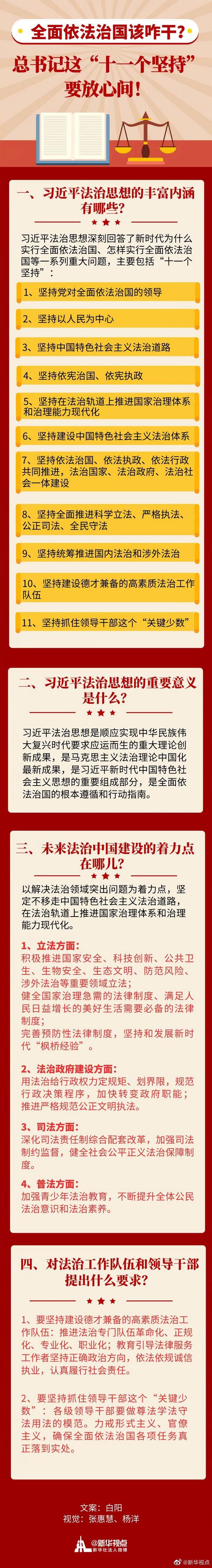 """p1-新华社 全面依法治国该咋干?总书记这""""十一个坚持""""要放心间! .jpg"""